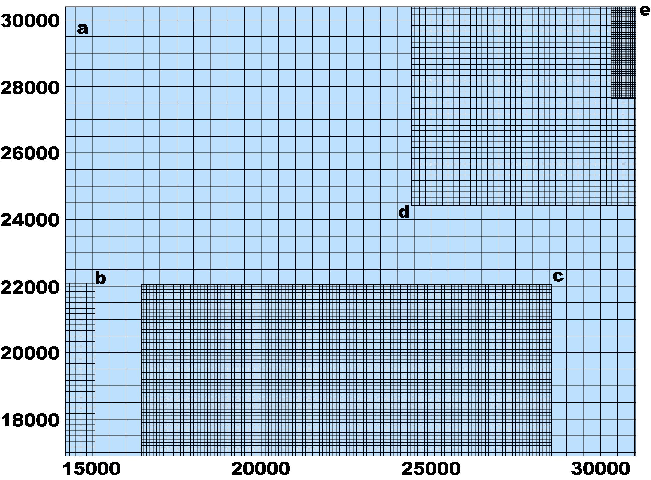 https://www.myroms.org/wiki/images/f/ff/lake_jersey_grids_mesh_zoom.png