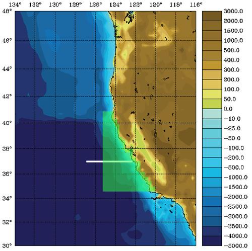 R4DVAR Observation Sensitivity Tutorial - WikiROMS